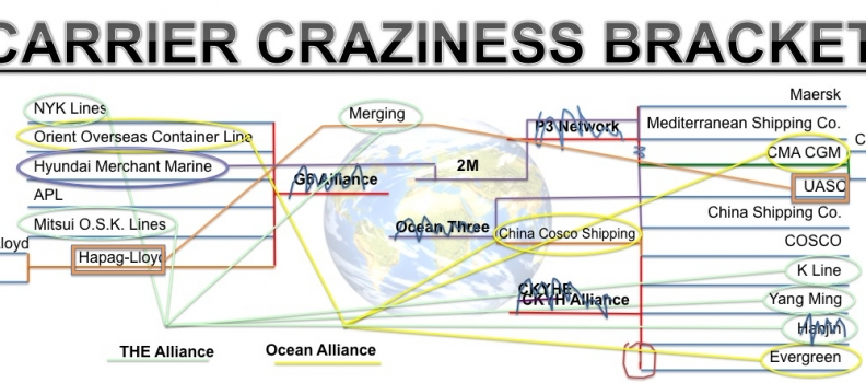 Carrier Alliances Bring Real March Madness for Shippers