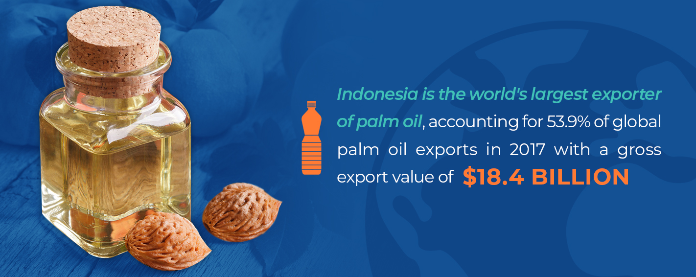 indonesia is the worlds largest exporter of palm oil
