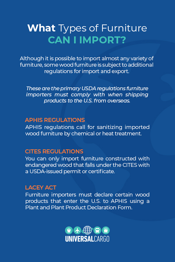 aphis regulations, cites regulations, lacey act