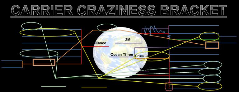Carrier Craziness Bracket
