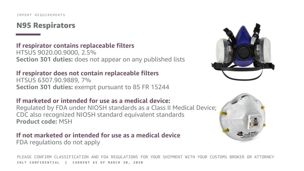 INLT Pandemic Supplies N95 Respirators