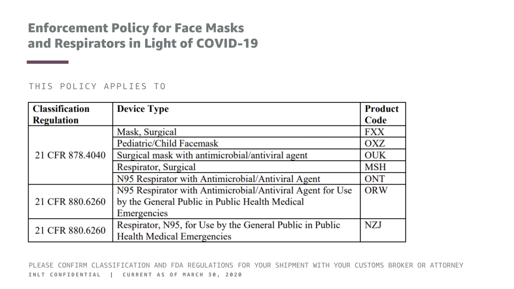 INLT Pandemic Supplies Webinar Enforcement Policy for Face Masks and Respirators in Light of COVID-19 2